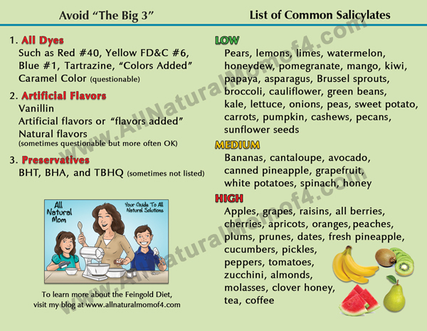 All Natural Adhd Food List